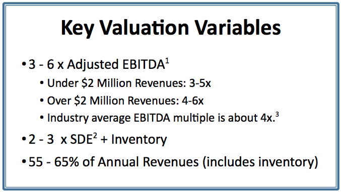 Metal Fab Machining Key Valuation Variables