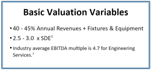 Engineering Services Basic Valuation Variables