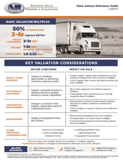 Logistics VA Thumbnail