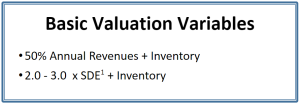 Wholesale Distributors Basic Valuation Variables